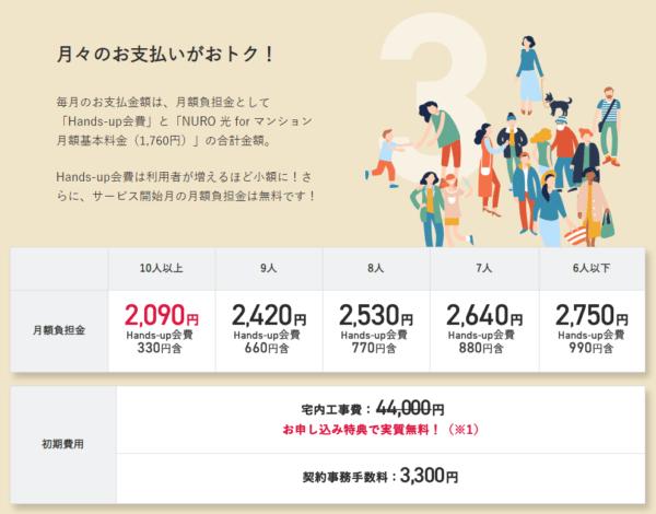 【出典】NURO光 - NURO 光 for マンション