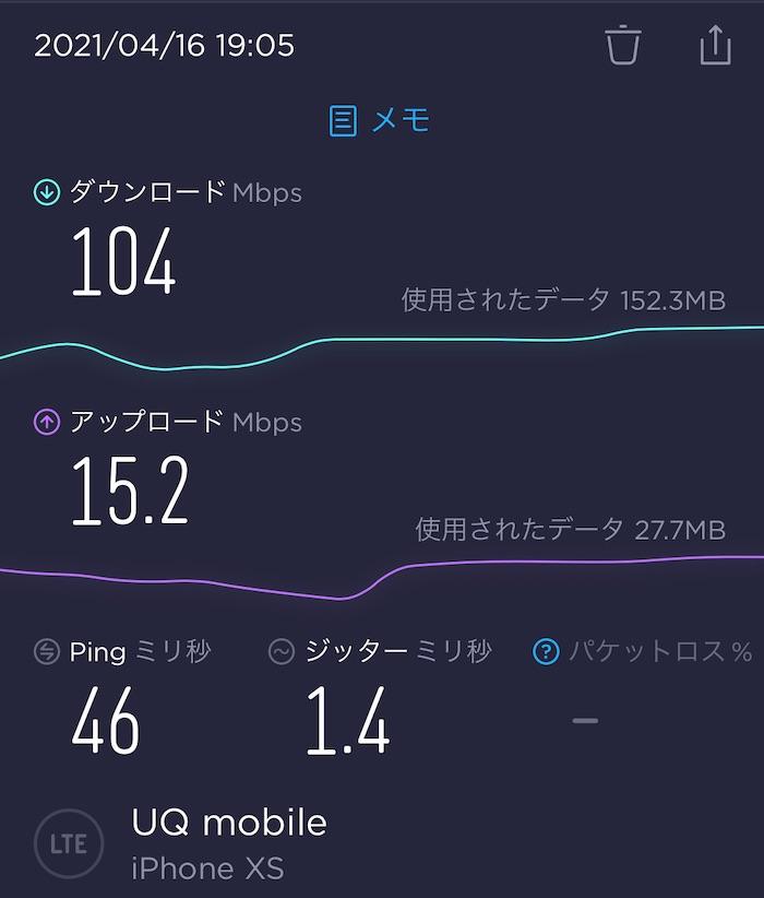 UQモバイルの通信速度 下り100Mbps越え