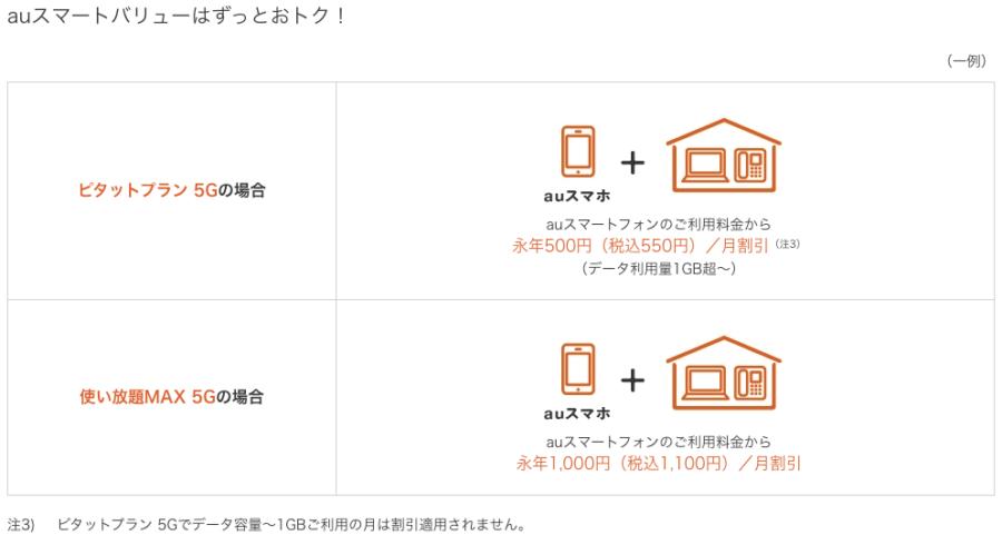 【出典】au公式サイト - auスマートバリュー